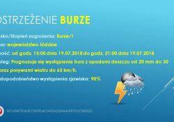 ostrzeżenie przed burzami i deszczem